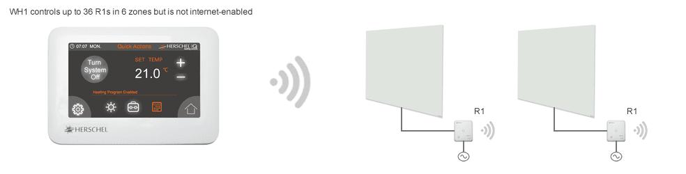 Herschel iQ WH1 configuration options